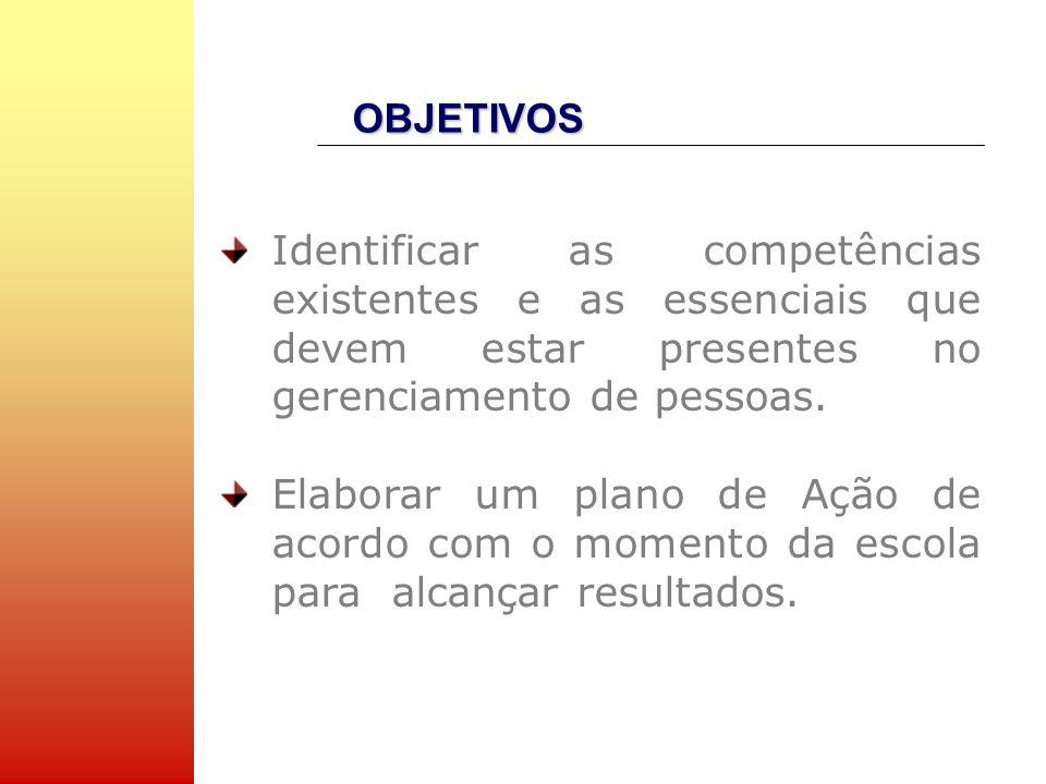 OBJETIVOS Identificar as competências existentes e as essenciais que devem estar presentes no gerenciamento de pessoas.