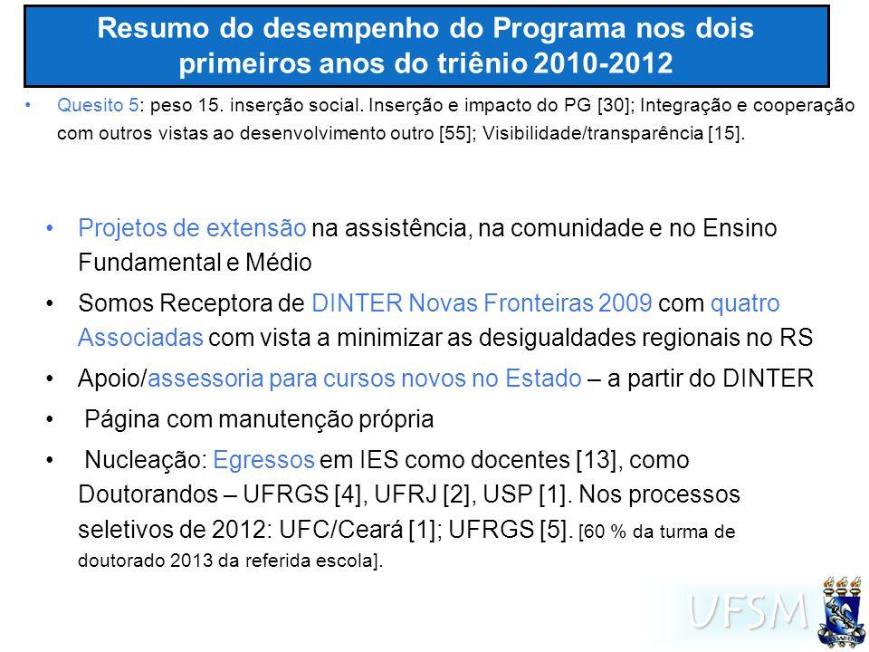 UFSM Resumo do desempenho do Programa nos dois primeiros anos do triênio 2010-2012 Quesito 5: peso 15.