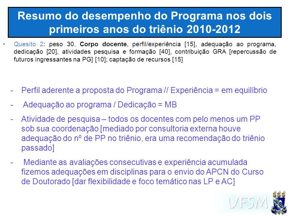 UFSM Resumo do desempenho do Programa nos dois primeiros anos do triênio 2010-2012 Atividade de formação Orientação 2010: 31 alunos/14 DP [03 ingressos, 01 LTS] = 2,21 2011: 51/13 DP [01 ingresso] = 3,93 2012: 71/15 DP [02 ingressos] = 4,73 * Adequação à Portaria 01/2012 de 1DP no próximo triênio [mais de 8 orientações/participação 2 PG/UFSM] * Distribuição equilibrada de orientação vai melhorar com a experiência dos DP no programa e tempo de ingresso.