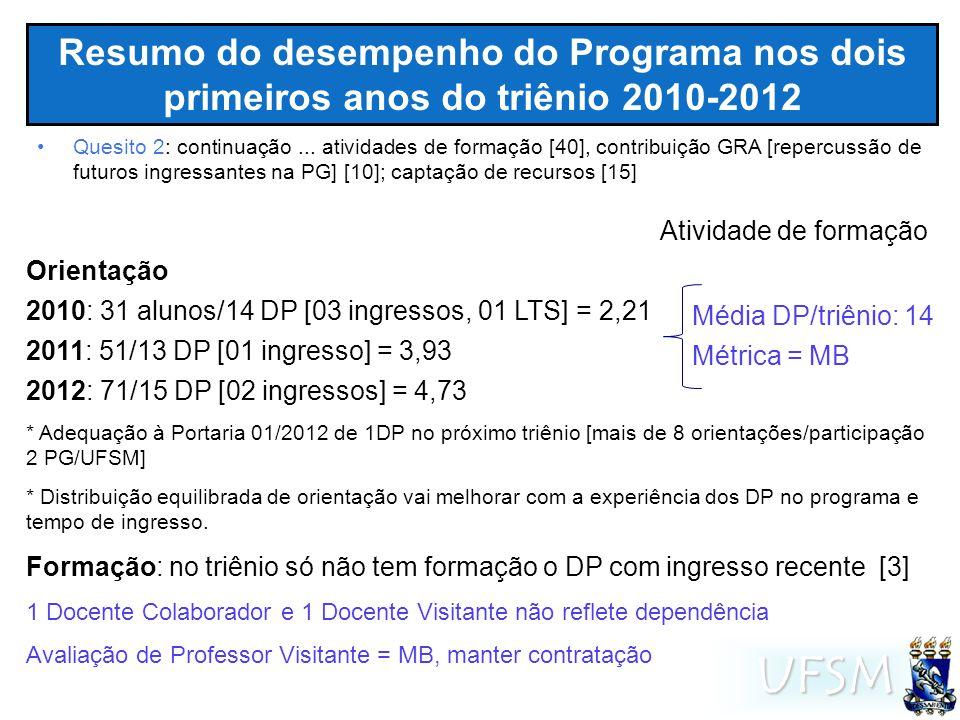 UFSM Resumo do desempenho do Programa nos dois primeiros anos do triênio 2010-2012 Repercussão na formação GRA: reflete no perfil do corpo discente ME 2010: bolsa de IC 12% 2011: bolsa de IC 40,7% 2012: bolsa de IC 34,21%, 43% egressos GRA; Repercussão do perfil no ME: aproxima do perfil da demanda desejado, agiliza a transição, possibilita formação qualificada em menor período de tempo, aumenta a produção, melhora a proporção da produção DP/DC.