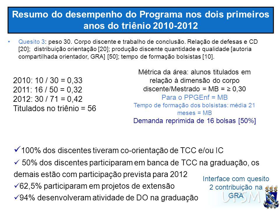 UFSM Resumo do desempenho do Programa nos dois primeiros anos do triênio 2010-2012 Quesito 4: peso 40.
