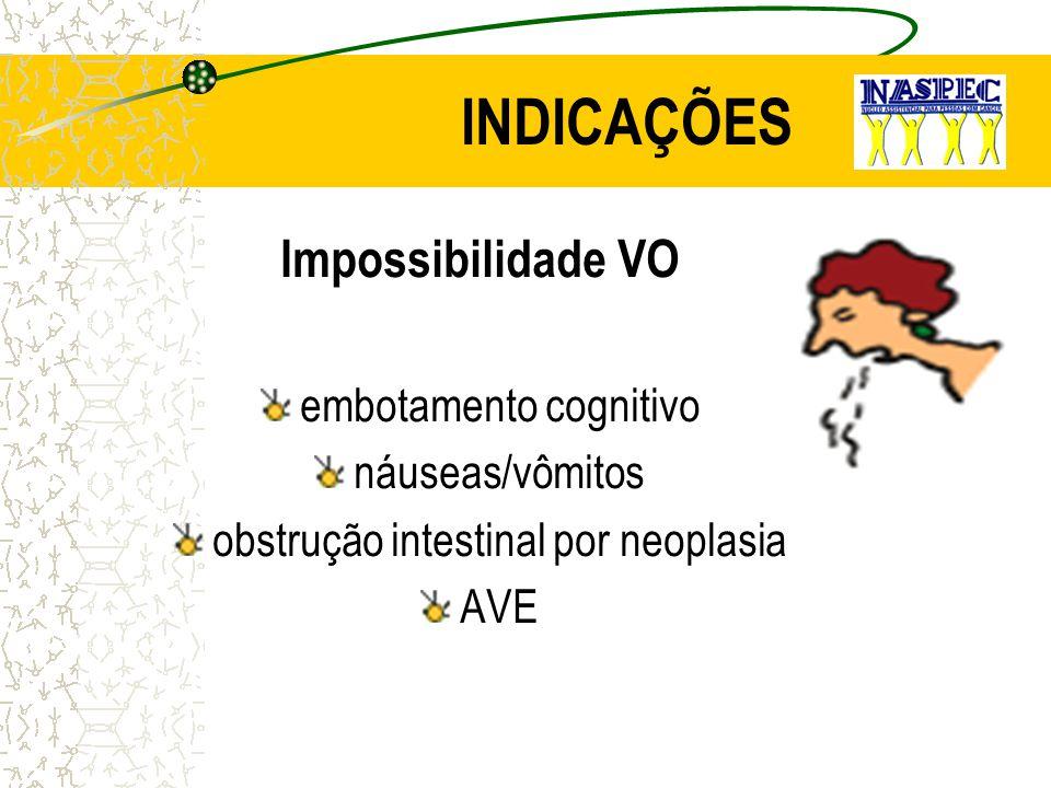 INDICAÇÕES Impossibilidade VO embotamento cognitivo náuseas/vômitos obstrução intestinal por neoplasia AVE