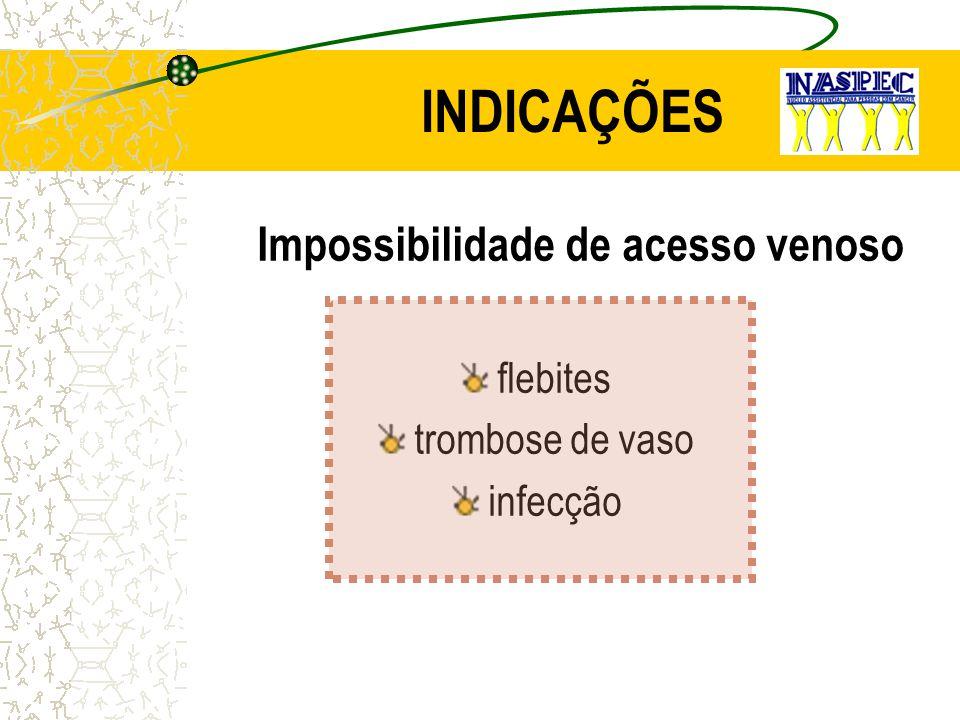 INDICAÇÕES Impossibilidade de acesso venoso flebites trombose de vaso infecção
