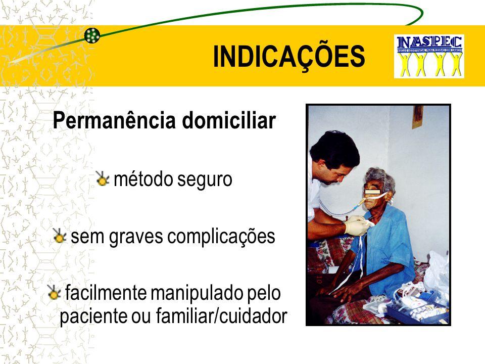 INDICAÇÕES Permanência domiciliar método seguro sem graves complicações facilmente manipulado pelo paciente ou familiar/cuidador