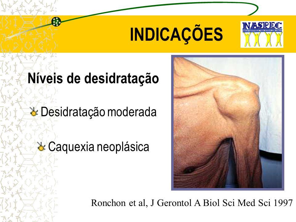 INDICAÇÕES Níveis de desidratação Desidratação moderada Caquexia neoplásica Ronchon et al, J Gerontol A Biol Sci Med Sci 1997