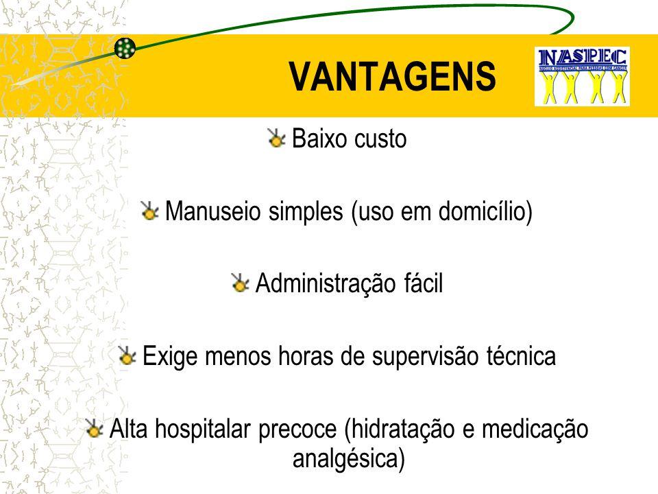 VANTAGENS Baixo custo Manuseio simples (uso em domicílio) Administração fácil Exige menos horas de supervisão técnica Alta hospitalar precoce (hidrata