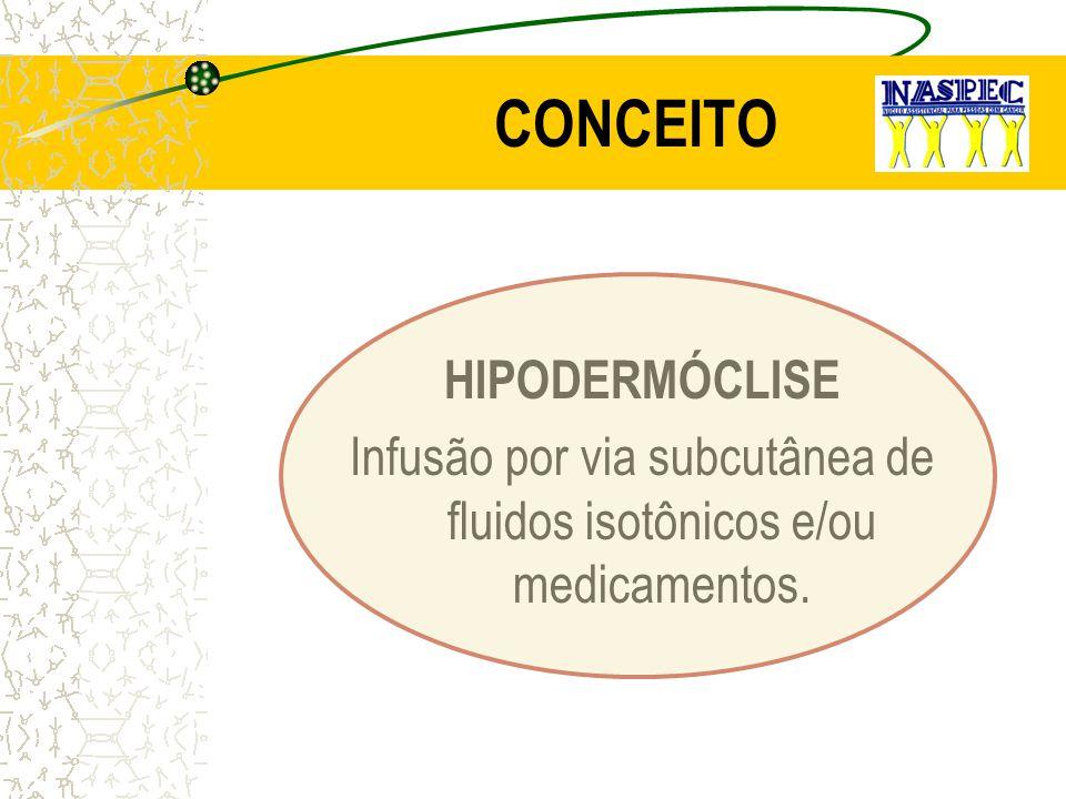 CONCEITO HIPODERMÓCLISE Infusão por via subcutânea de fluidos isotônicos e/ou medicamentos.