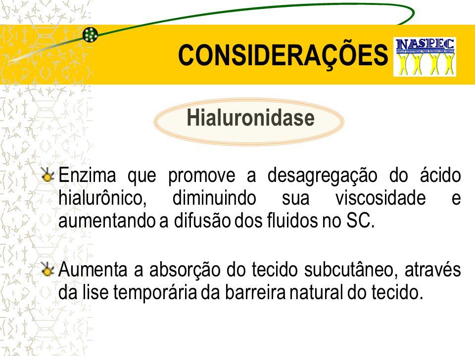 CONSIDERAÇÕES Hialuronidase Enzima que promove a desagregação do ácido hialurônico, diminuindo sua viscosidade e aumentando a difusão dos fluidos no S