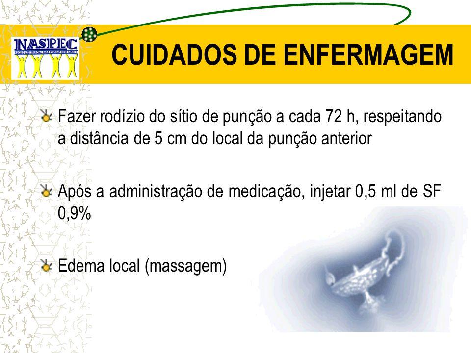 CUIDADOS DE ENFERMAGEM Fazer rodízio do sítio de punção a cada 72 h, respeitando a distância de 5 cm do local da punção anterior Após a administração