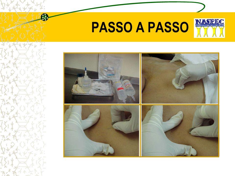 PASSO A PASSO