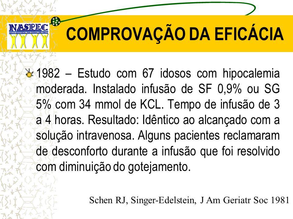 1982 – Estudo com 67 idosos com hipocalemia moderada. Instalado infusão de SF 0,9% ou SG 5% com 34 mmol de KCL. Tempo de infusão de 3 a 4 horas. Resul
