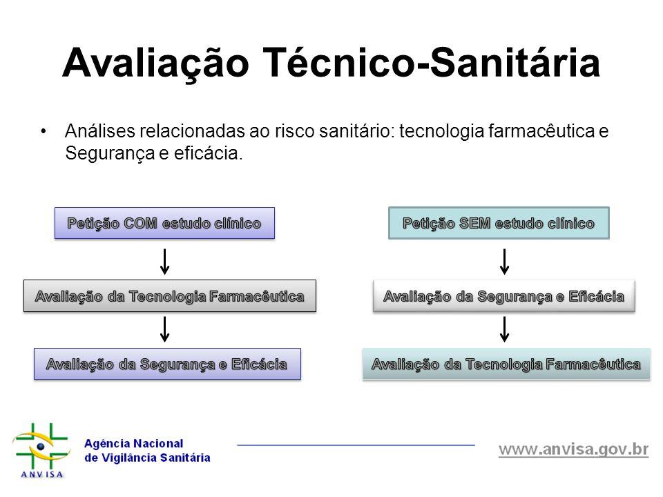 Avaliação Técnico-Sanitária Análises relacionadas ao risco sanitário: tecnologia farmacêutica e Segurança e eficácia.