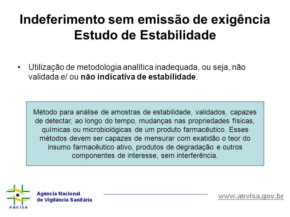 Utilização de metodologia analítica inadequada, ou seja, não validada e/ ou não indicativa de estabilidade. Indeferimento sem emissão de exigência Est