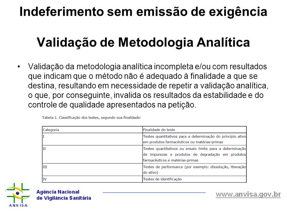 Validação da metodologia analítica incompleta e/ou com resultados que indicam que o método não é adequado à finalidade a que se destina, resultando em
