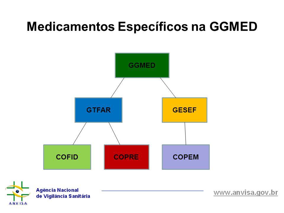 Medicamentos Específicos na GGMED GGMED GTFARGESEF COFIDCOPEMCOPRE
