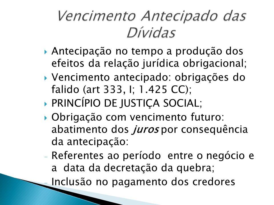 Antecipação no tempo a produção dos efeitos da relação jurídica obrigacional;  Vencimento antecipado: obrigações do falido (art 333, I; 1.425 CC);