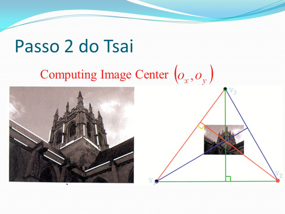 Passo 2 do Tsai Computing Image Center v1v1v1v1 v2v2v2v2 v3v3v3v3