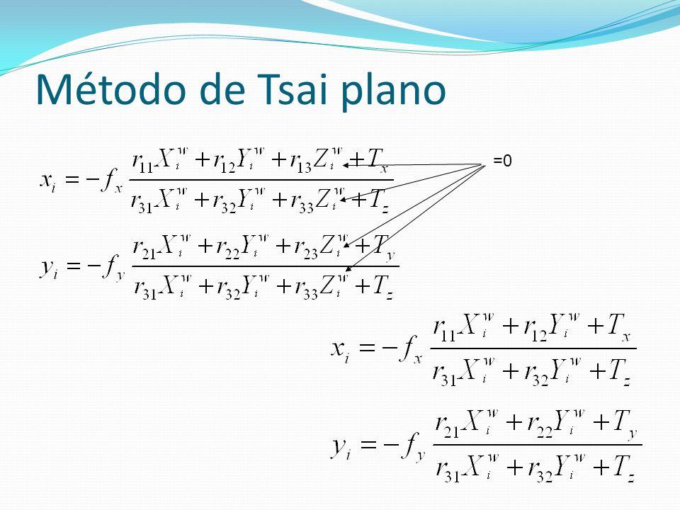 Método de Tsai plano =0