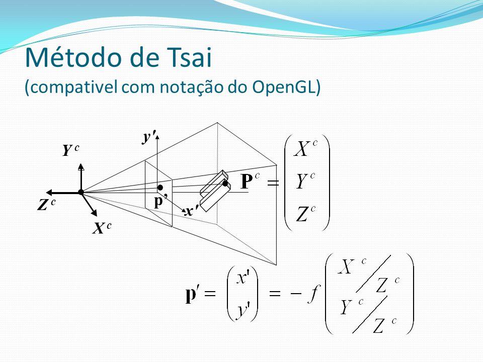 Método de Tsai (compativel com notação do OpenGL) X c Y c Z c p' y' x'