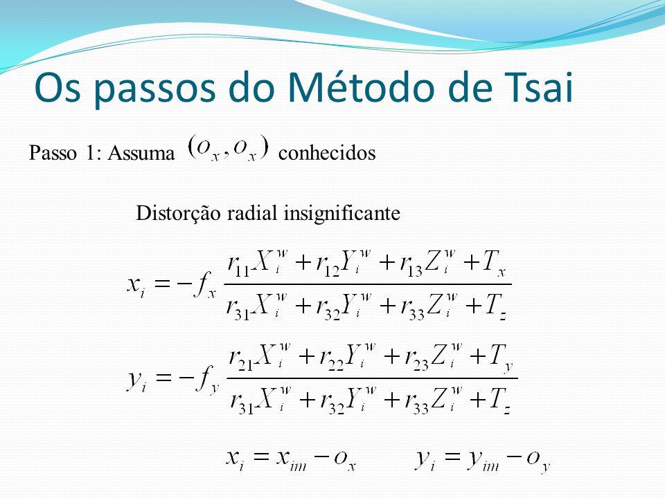 Os passos do Método de Tsai Passo 1:conhecidos Distorção radial insignificante Assuma