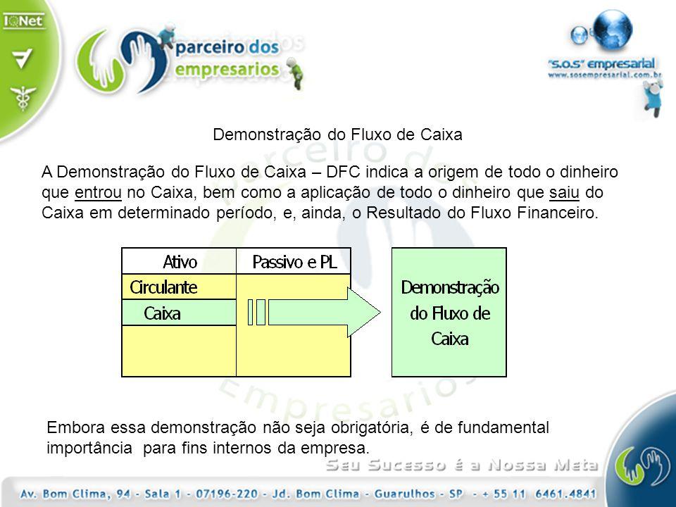 Demonstração do Fluxo de Caixa A Demonstração do Fluxo de Caixa – DFC indica a origem de todo o dinheiro que entrou no Caixa, bem como a aplicação de