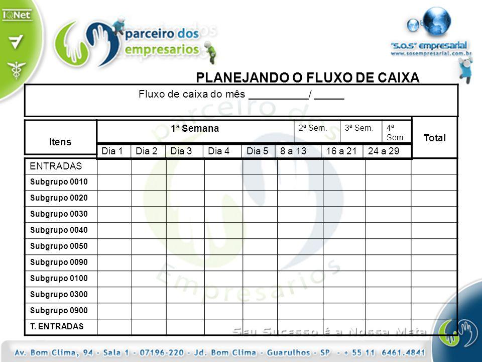 Fluxo de caixa do mês __________/ _____ Itens PLANEJANDO O FLUXO DE CAIXA ENTRADAS Subgrupo 0010 Subgrupo 0020 Subgrupo 0030 Subgrupo 0040 Subgrupo 00