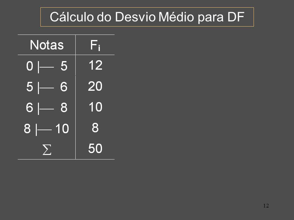 12 Cálculo do Desvio Médio para DF