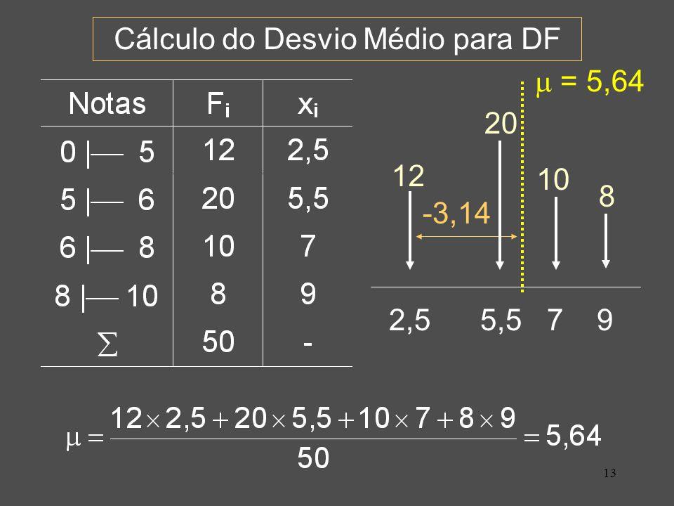 13 Cálculo do Desvio Médio para DF 2,5 5,5 7 9 -3,14  = 5,64 12 20 10 8