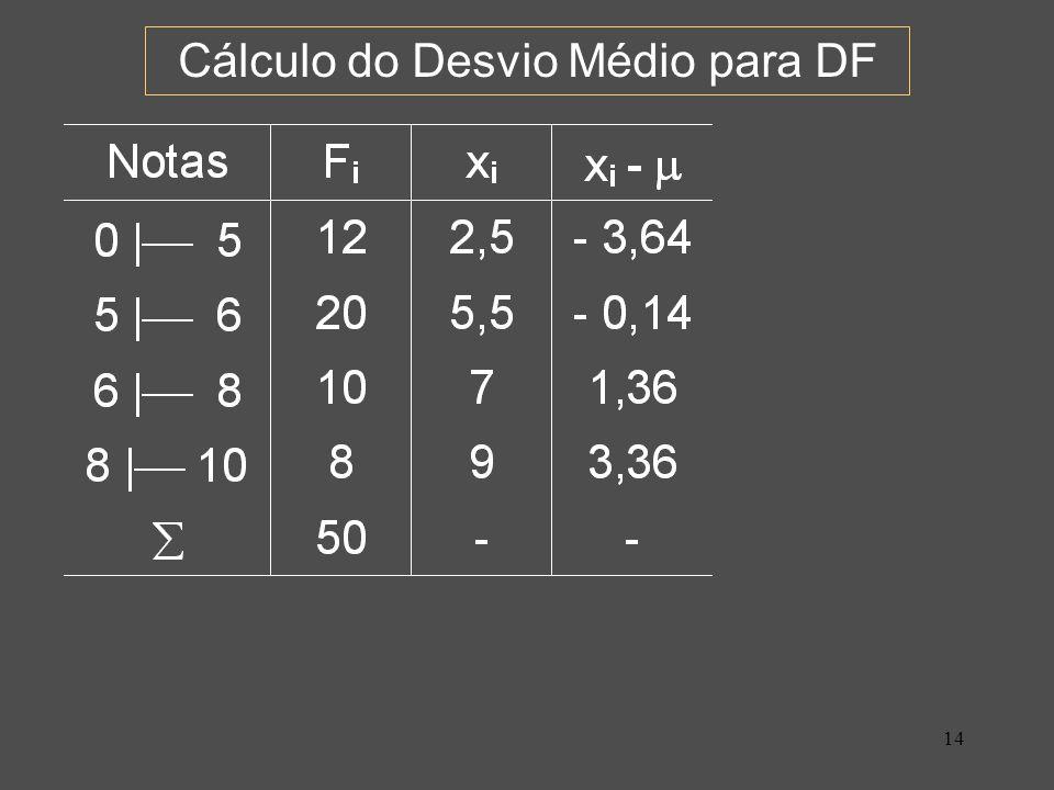 14 Cálculo do Desvio Médio para DF