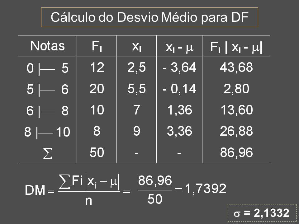 15 Cálculo do Desvio Médio para DF  = 2,1332