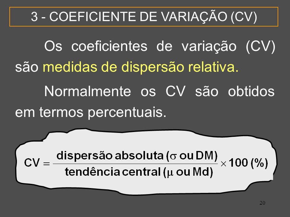 20 3 - COEFICIENTE DE VARIAÇÃO (CV) Os coeficientes de variação (CV) são medidas de dispersão relativa.