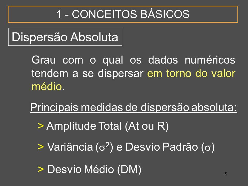 16 DESVIO MÉDIO (DM) - Resumo É a média aritmética dos valores absolutos dos desvios das observações em relação a média.