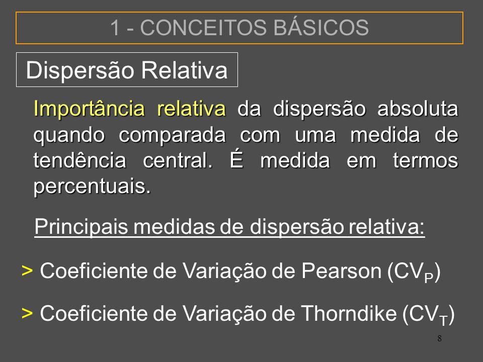 19 SUMÁRIO 1 - Conceitos Básicos Dispersão Absoluta Dispersão Relativa 2 - Desvio Médio (DM) 3 - Coeficiente de Variação