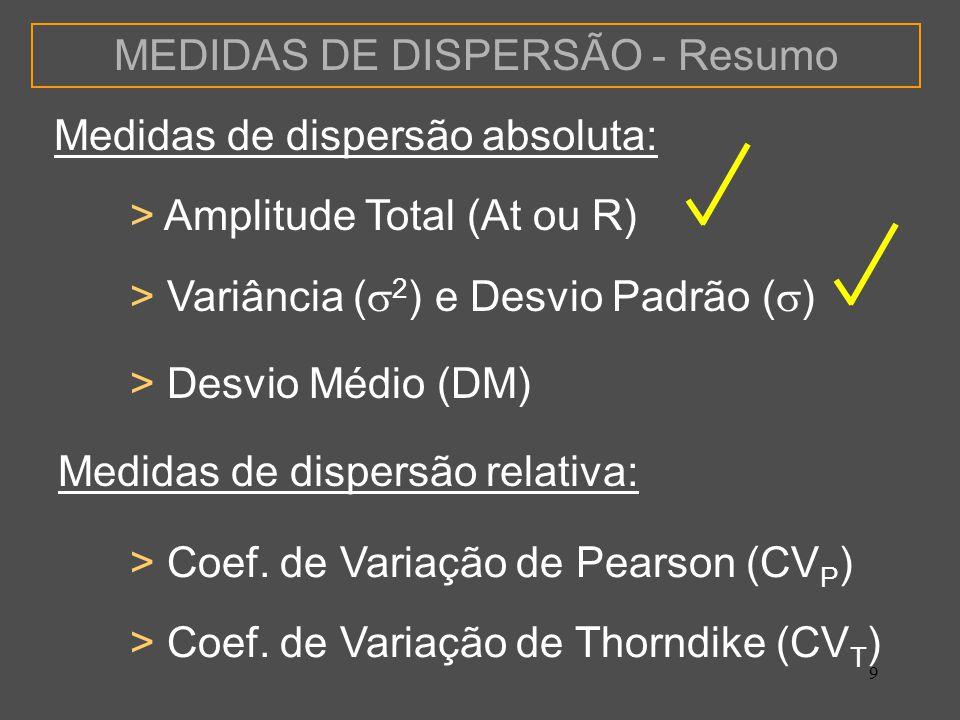 10 SUMÁRIO 1 - Conceitos Básicos Dispersão Absoluta Dispersão Relativa 2 - Desvio Médio (DM) 3 - Coeficiente de Variação