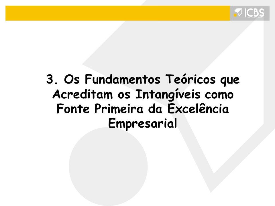 3. Os Fundamentos Teóricos que Acreditam os Intangíveis como Fonte Primeira da Excelência Empresarial
