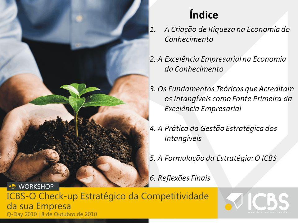 Índice 1.A Criação de Riqueza na Economia do Conhecimento 2.