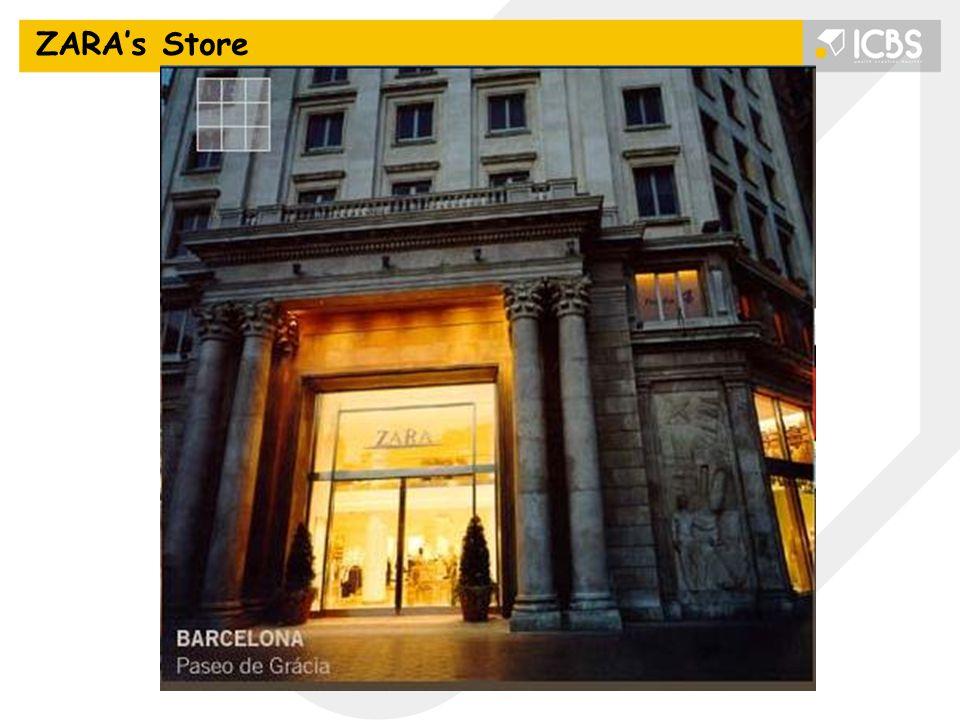 ZARA's Store