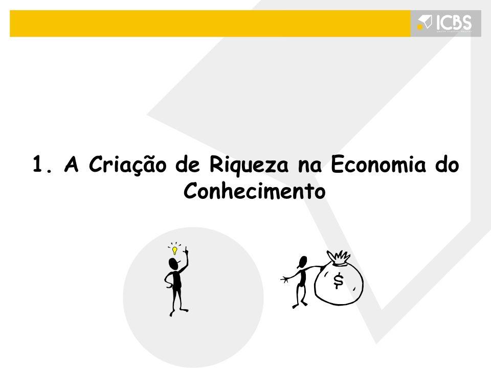 1. A Criação de Riqueza na Economia do Conhecimento