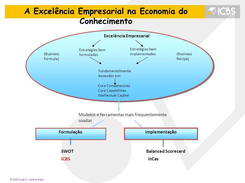 Excelência Empresarial (Business Formula) (Business Recipe) Estratégias bem formuladas Estratégias bem implementadas Fundamentalmente baseadas em: Cor