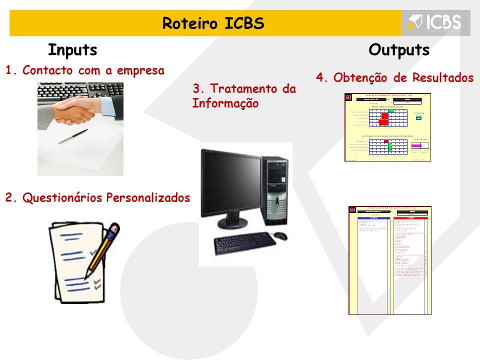 Inputs 1. Contacto com a empresa Roteiro ICBS 2. Questionários Personalizados 3. Tratamento da Informação Outputs 4. Obtenção de Resultados