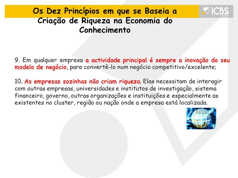 9. Em qualquer empresa a actividade principal é sempre a inovação do seu modelo de negócio, para convertê-lo num negócio competitivo/excelente; 10. As