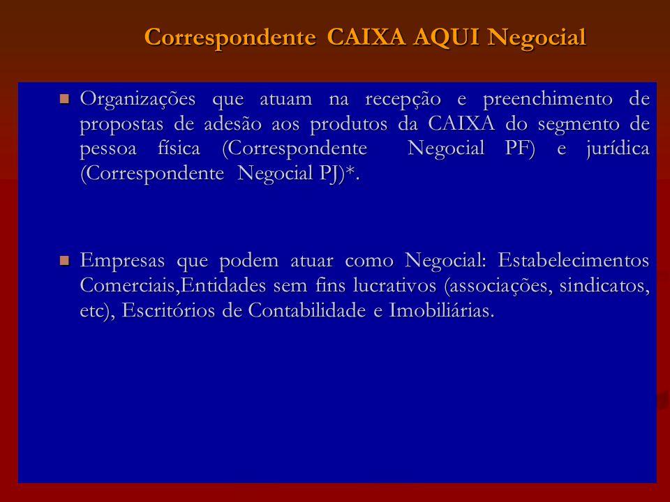 Correspondente CAIXA AQUI Negocial Organizações que atuam na recepção e preenchimento de propostas de adesão aos produtos da CAIXA do segmento de pessoa física (Correspondente Negocial PF) e jurídica (Correspondente Negocial PJ)*.