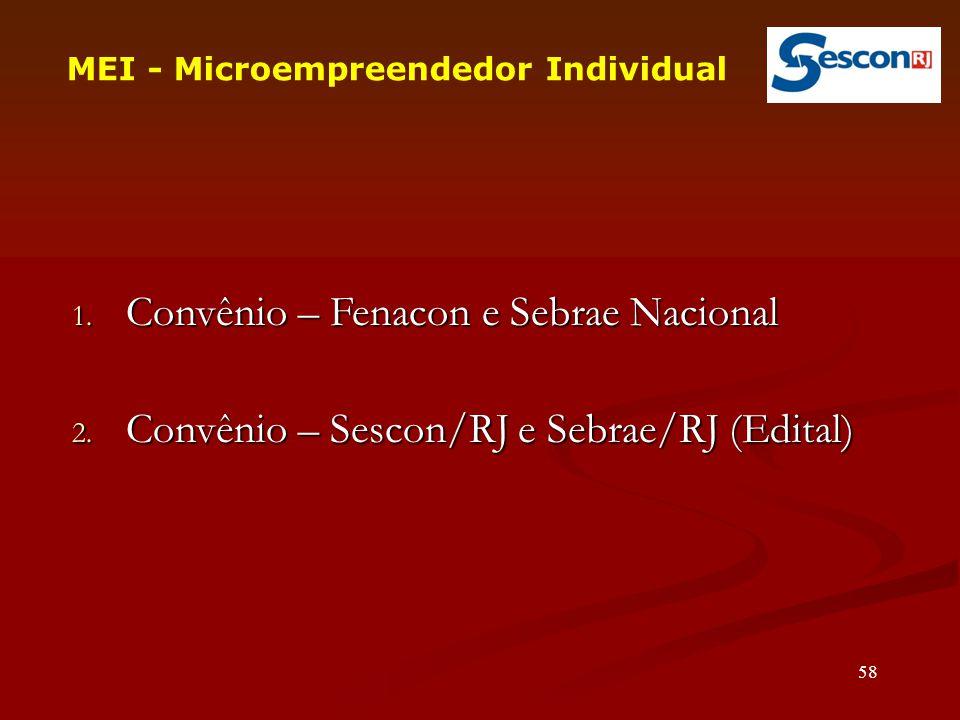 1.Convênio – Fenacon e Sebrae Nacional 2.