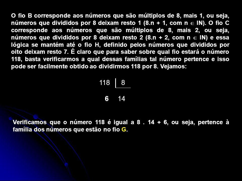 O fio B corresponde aos números que são múltiplos de 8, mais 1, ou seja, números que divididos por 8 deixam resto 1 (8.n + 1, com n  IN). O fio C cor
