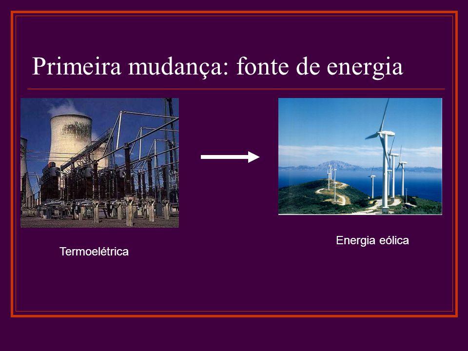 Primeira mudança: fonte de energia Termoelétrica Energia eólica
