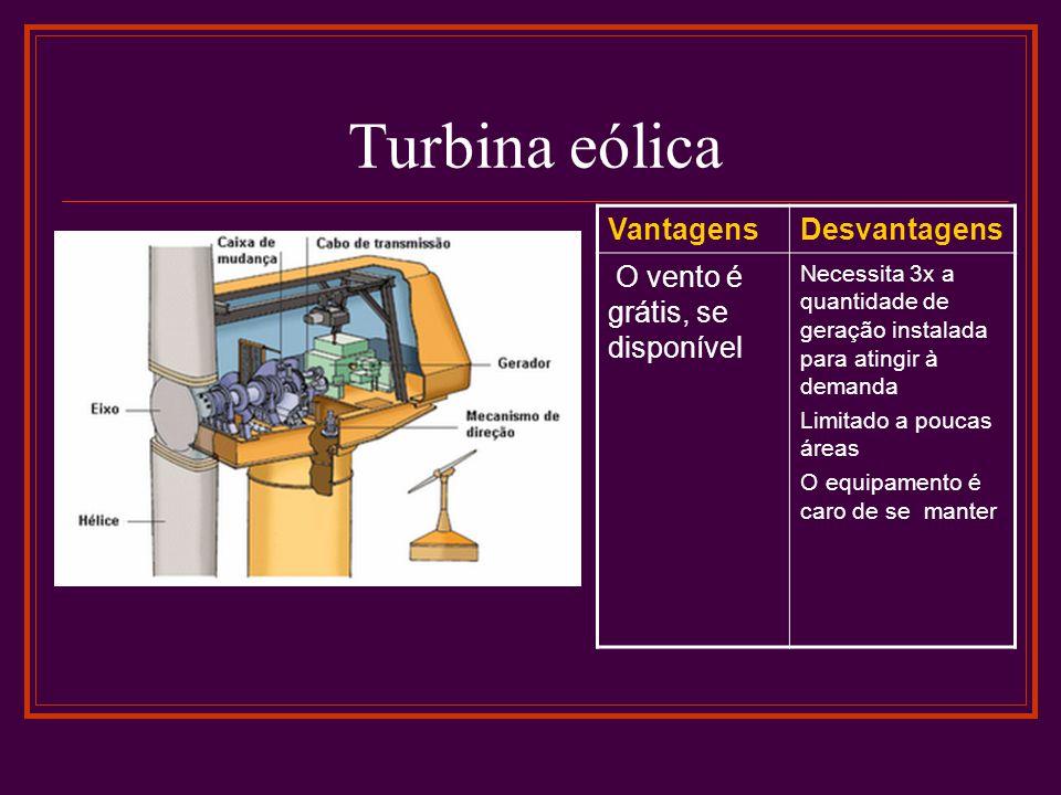 Turbina eólica VantagensDesvantagens O vento é grátis, se disponível Necessita 3x a quantidade de geração instalada para atingir à demanda Limitado a poucas áreas O equipamento é caro de se manter