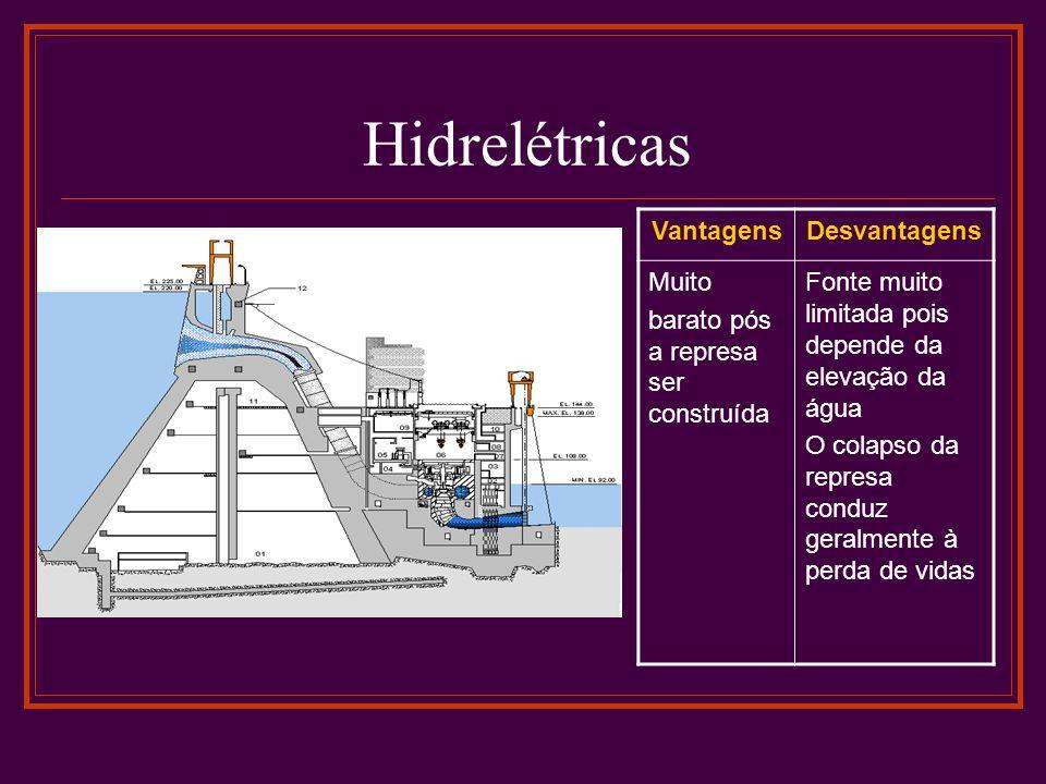 Hidrelétricas VantagensDesvantagens Muito barato pós a represa ser construída Fonte muito limitada pois depende da elevação da água O colapso da represa conduz geralmente à perda de vidas