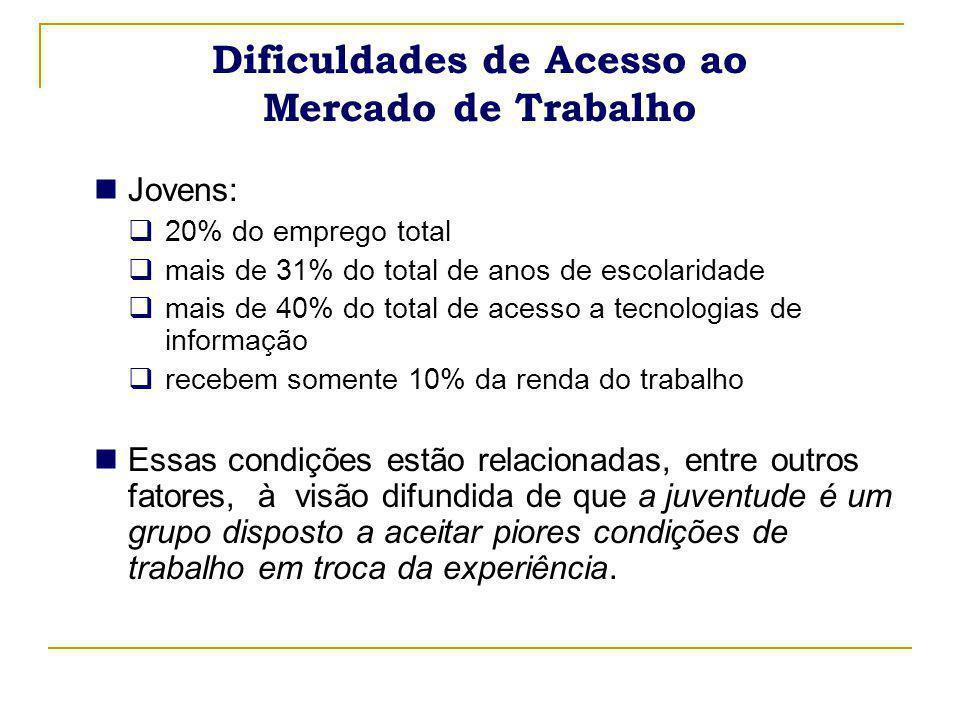 Iniciativa do Secretário Geral das Nações Unidas, em parceria com o Presidente do Banco Mundial e com o Diretor Geral da OIT (que exerce a secretaria executiva); O Brasil se tornou um dos Países Líderes da REJ em setembro de 2003, durante a 1ª Mesa Redonda sobre Rede de Emprego de Jovens.