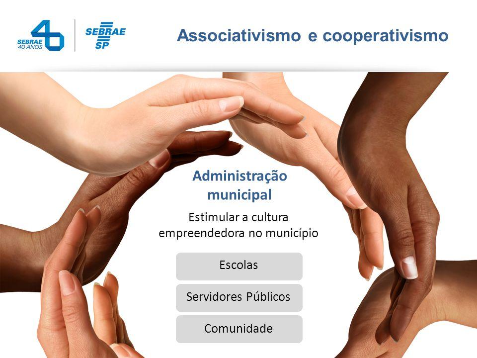 Associativismo e cooperativismo Estimular a cultura empreendedora no município Escolas Servidores Públicos Comunidade Administração municipal