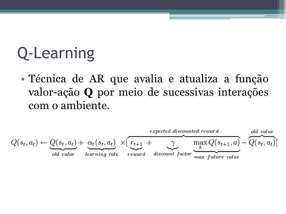 Q-Learning Técnica de AR que avalia e atualiza a função valor-ação Q por meio de sucessivas interações com o ambiente.